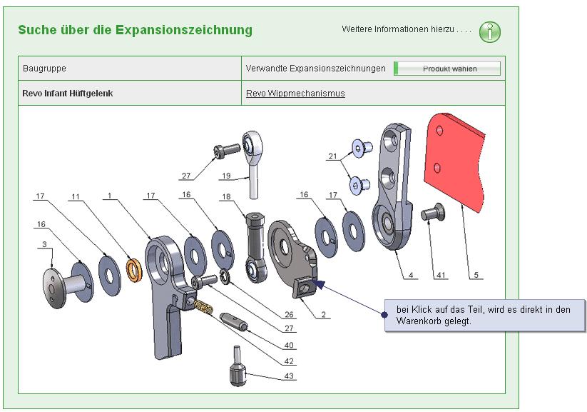 Ortho-Systems -  Ersatzteilbestellung über Expansionszeichnung
