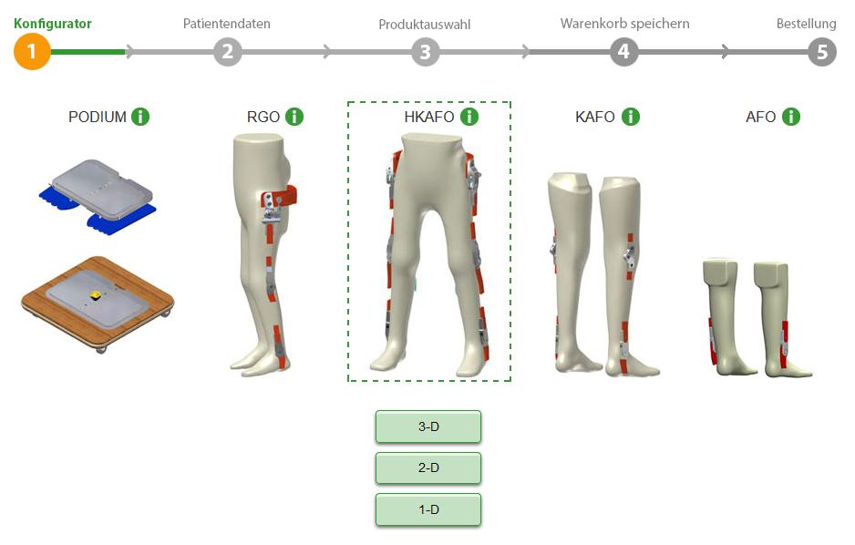 Ortho-Systems Produkt-Konfigurator